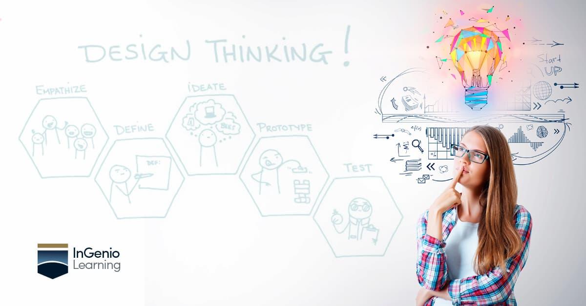 etapas del design thinking
